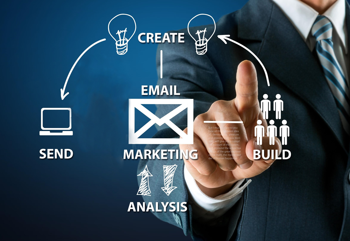 Email Marketing - Cumberland Signs & Designs